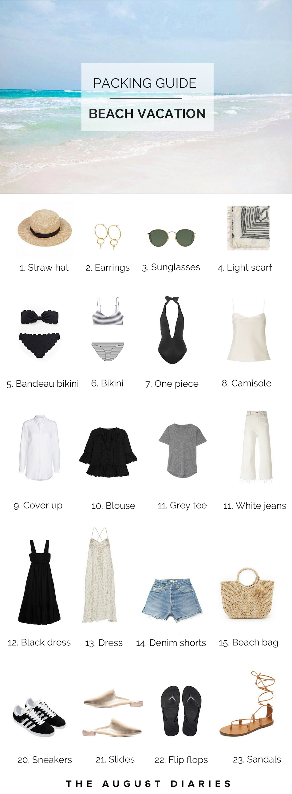 beach vacation packing guide list